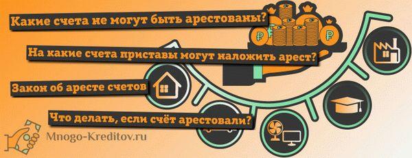 Арест денежных средств Исполнительный лист на арест денежных средств